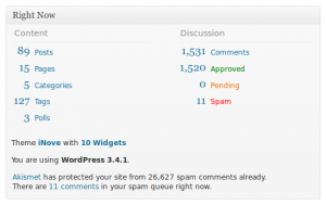 WordPress Admin Dashboard Right Now widget after