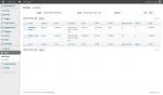 Monetize Units List